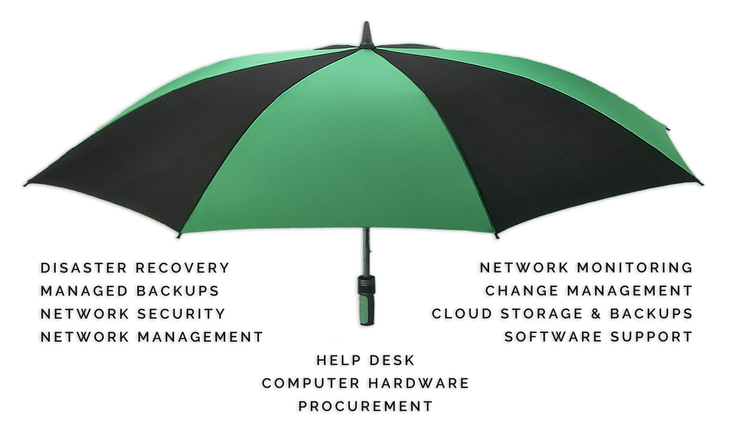 Managed Services Umbrella large